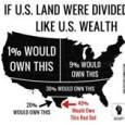 Последний опрос-исследование проведенный AP (Associated Press) показал, что 80% граждан США либо борются с безработицей, либо живут в бедности, либо на пособии, если не всю жизнь, то часть-то уж точно.