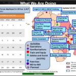 Американская оккупация Африки