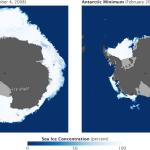 Минимумы и максимумы льда