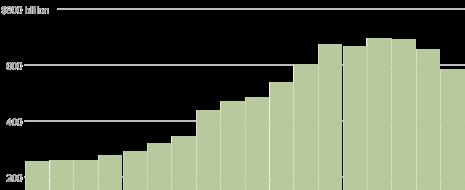 Из-за своей стойкой неспособности отчитаться по счетам, Пентагон единственное федеральное агентство, которое не выполнило закон, который требует ежегодного аудита от всех...