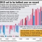 Как потепление Арктики приводит к холодной зиме