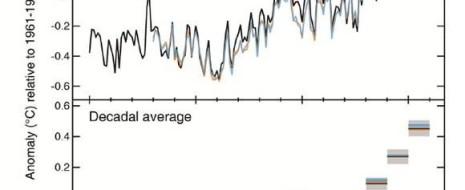 В продолжение первой «суммы» расскажу, что стало известно нового про антропогенные изменения климата за последние несколько лет. В 2000-е годы общественные тревоги по поводу глобального потепления заставил провести массу исследований, относящихся не собственно к...