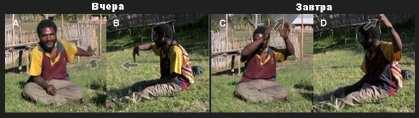 Жесты аборигенов юпно, соответствующие «завтра» и «вчера».