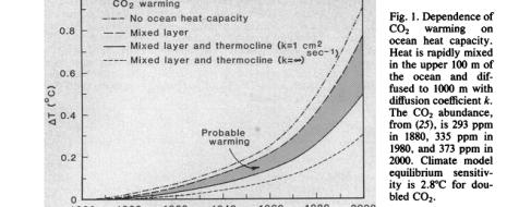 Серия заметок специалиста по моделированию климата, как возникло представление о парниковом эффекте, парниковых газах и как получались данные о климатических последствиях изменений их концентраций, как пробивала себе дорогу сама идея...