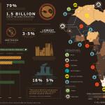 На грани взрыва. Что происходит в африканских «нефтегосударствах»