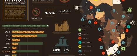 Падение цен на нефть больно ударило по экономике РФ, её ВВП за 2 года «подешевел» более чем на 40%, упав с 2 трлн $ до 1,25 трлн $. Тем не менее, на фоне того, что переживают страны Африки, сделавшие ставку на экспорт углеводородов — это сущая безделица. Положению африканских «нефтегосударств» была посвящена статья , вышедшая в Foreign Policy.