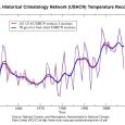 В 2014 году, администрация президента Обамы подписала знаковый документ (а фактически запустила ряд мер на его базе) – Национальную оценку в области климата. Это является знаковым, потому что в отличие от докладов Межправительственной группы экспертов ООН по...