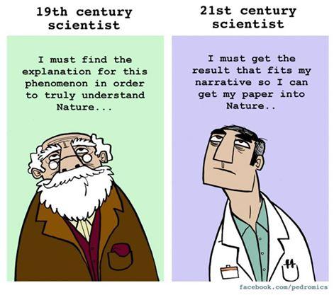 коммодицикация науки