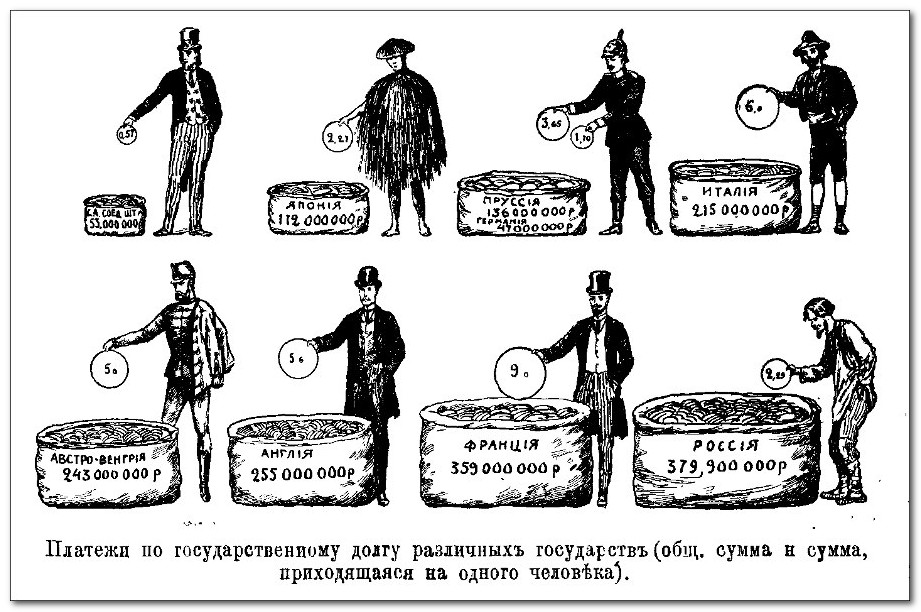 """Здесь и далее - иллюстрации из Н.А.Рубакина """"Царская Россiя въ цифрах"""" 1912 г."""