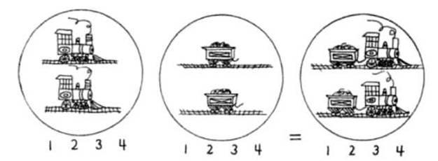 Рис. 6.5. Школьная задача для 1 класса из книги Хиз (Heath, 1983, p. 291)