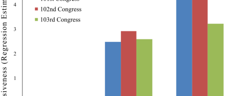 По некоторым данным, глобальное экономическое неравенство достигло своего пика за всю историю наблюдений. Пагубные последствия этого широкого общественного тренда поражают [воображение]: увеличение неравенства связано с ростом заболеваний и снижением...