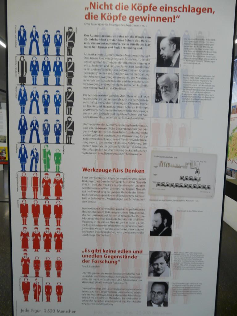 Наглядная статистика - слева разделение на классы и страты тогдашнего австрийского общества (каждая фигура 2500 чел), справа - прогресс энергетической мощи человечества