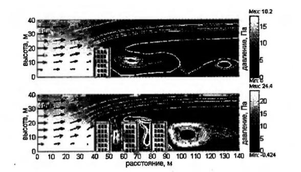 Рис. 5. Результаты моделирования перепада давления и скорости движения воздуха в застройке.