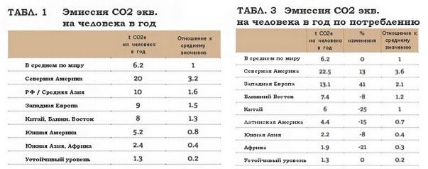 2015-12-01_15-45-03_ru1