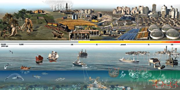 Рисунок 6. Хронология наземной и морской дефаунизации. Морская дефаунизация пока отстает от наземной. У человечества еще есть шанс спасти океан! Рисунок из [2].