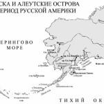 Характер взаимоотношений русских колонизаторов и аборигенов Аляски