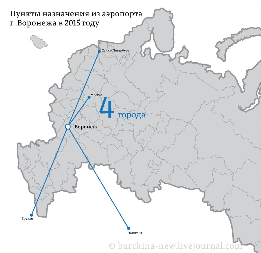 Куда можно улететь из Воронежа сегодня