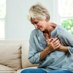 Проблемы с лечением / диагностикой женщин