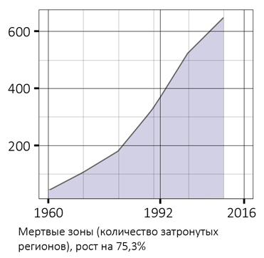 04_dead_zones__ru_dUsliDCV
