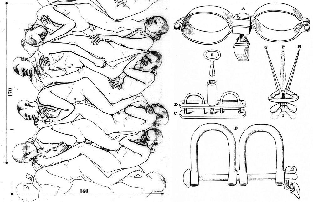 Типовая схема размещения рабов на корабле и средства их успокоения. Источник picturehistory