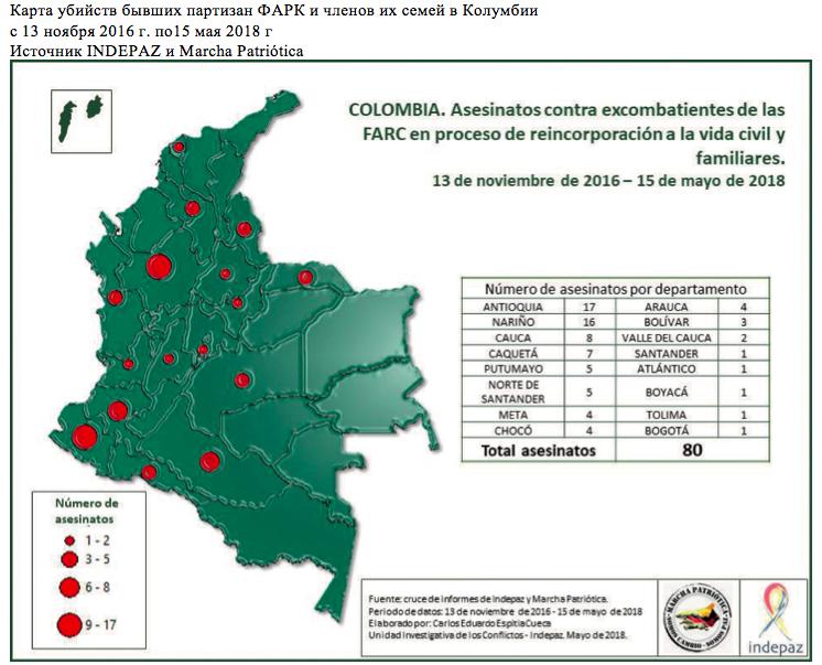Mapa asesinatos FARC