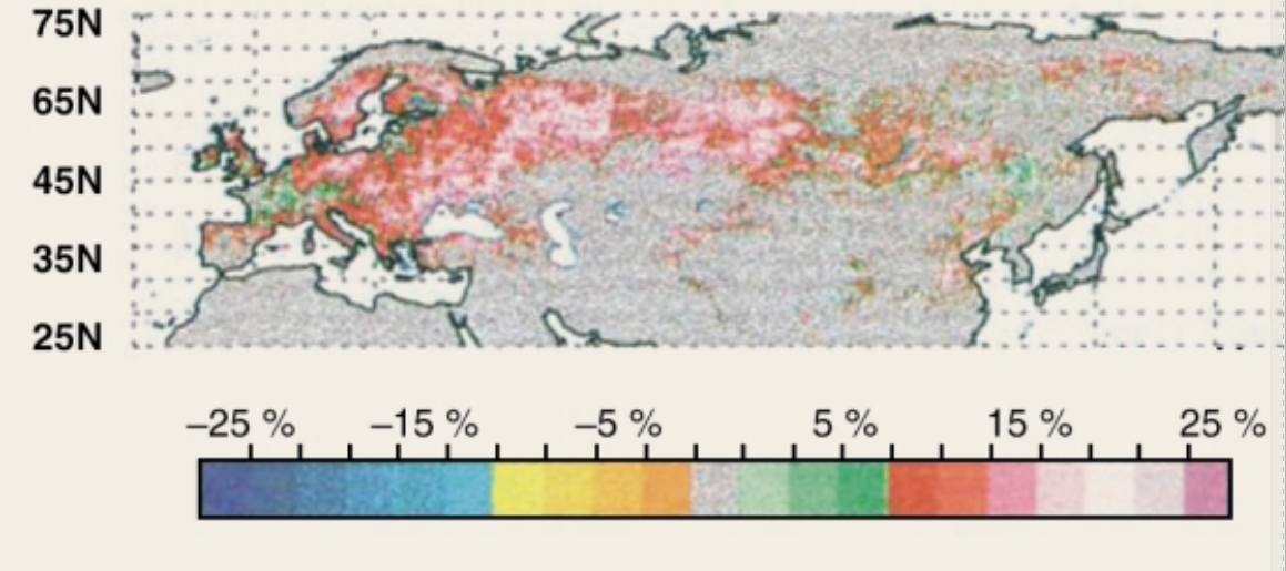 Рис. 2. Тренд изменения нормализованного разностного вегетационного индекса в Северной Евразии за 1982–1999 годы [61]