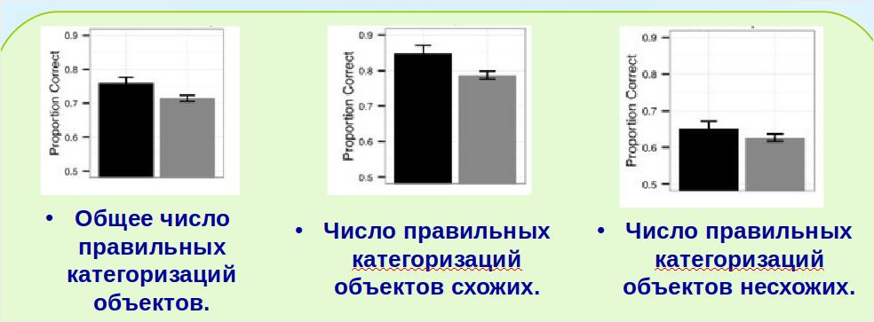 I.2) a) б) в)