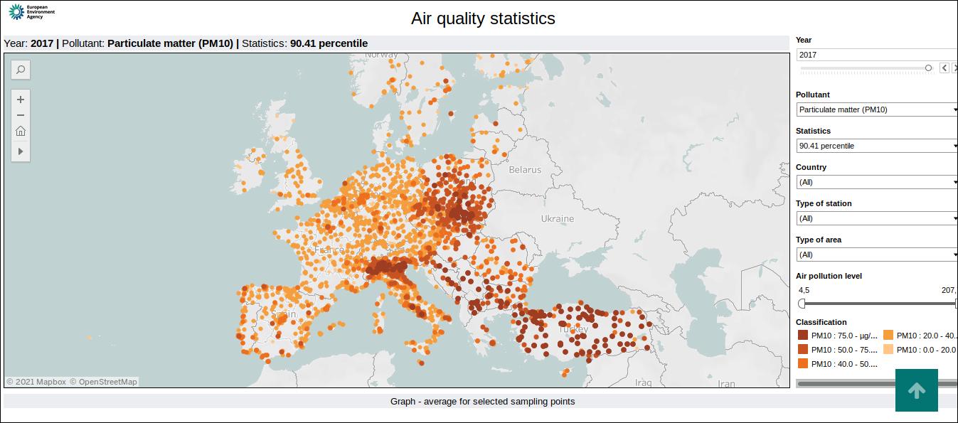 Загрязнение воздуха в городах Европы, 2017 г.