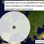Уроки сгоревшей Австралии
