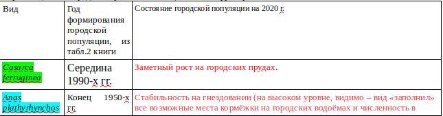 Снимок экрана от 2021-06-21 12-37-52